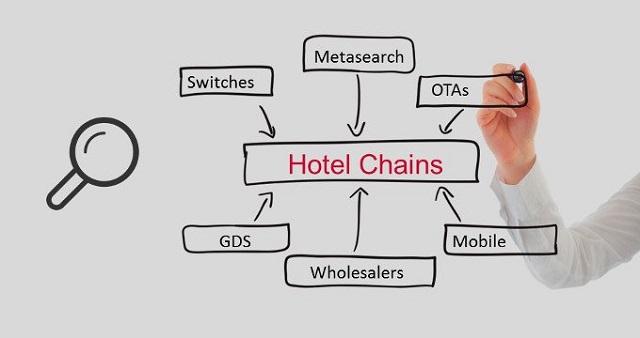 Channel Manager, ¿por qué se ha hecho esencial para el apartamento turístico?